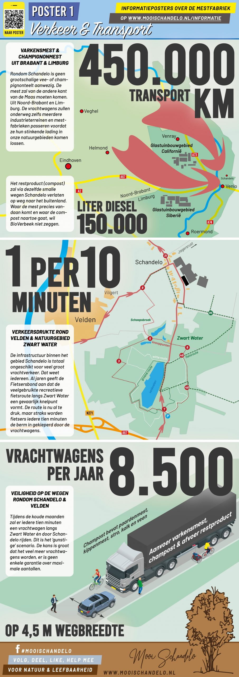 Infographic-Verkeer-en-Transport